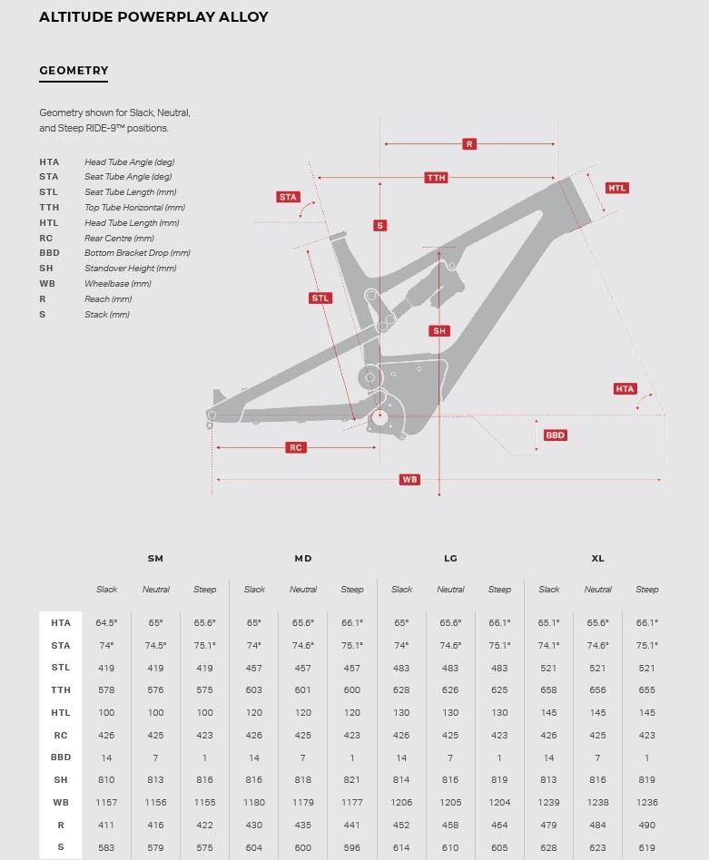 RMB Altitude Powerplay alloy 2019, geo