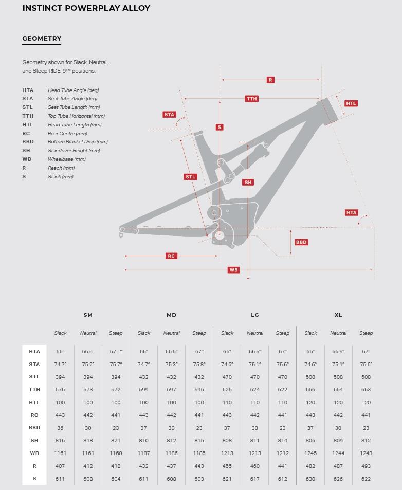 RMB Instinct Powerplay alloy 2019, geo