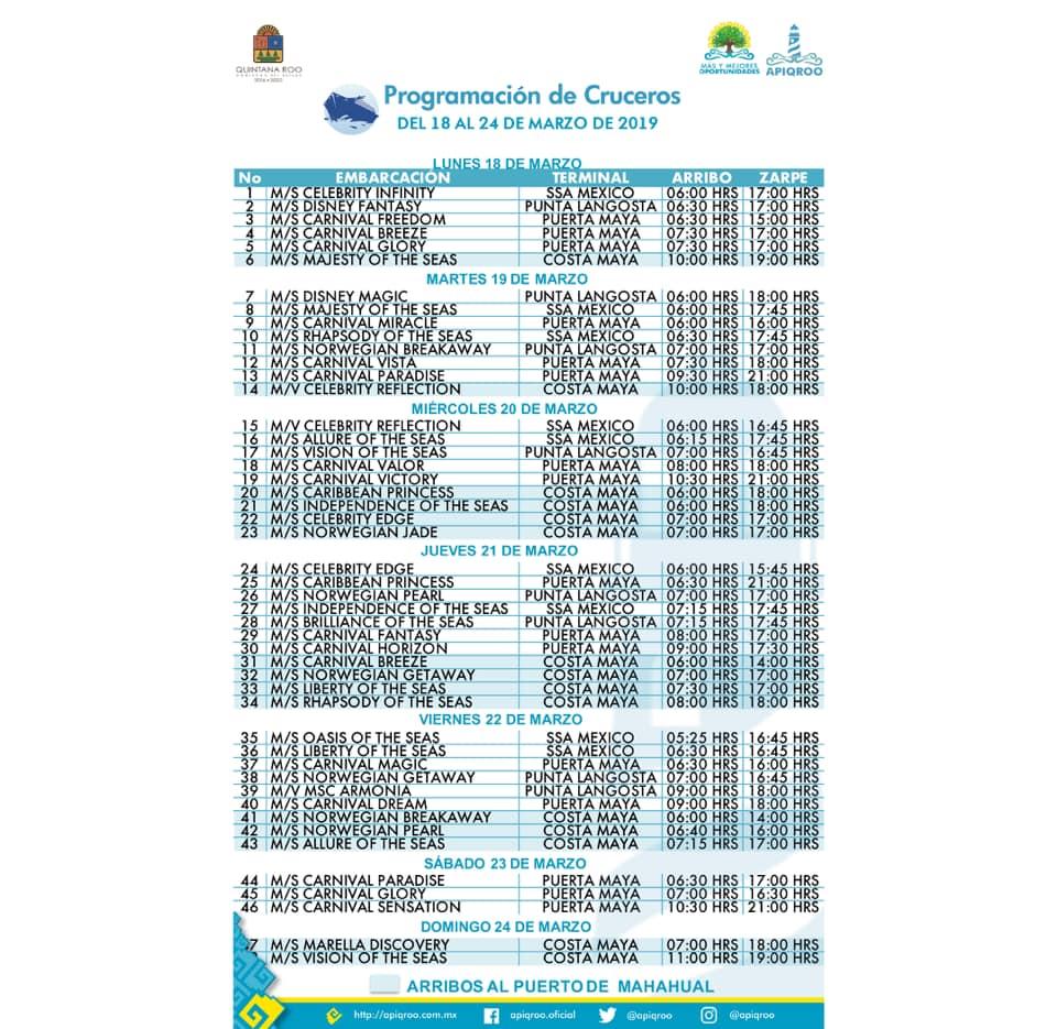Programa de Cruceros en Cozumel del 18 al 24 de Marzo 2019