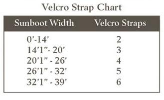 Sunboot velcro strap chart