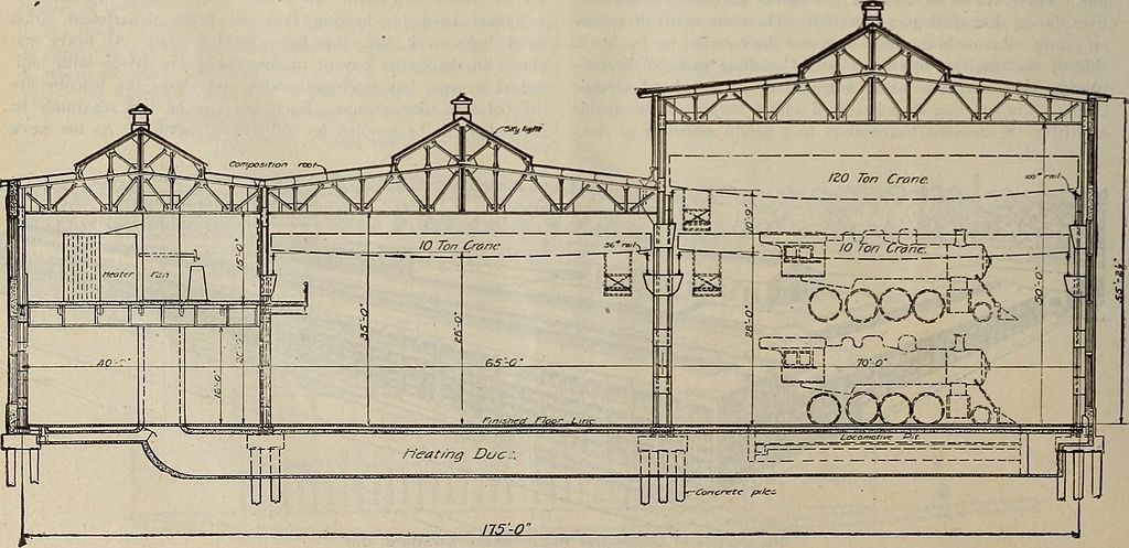 This image shows a 1895 schematic of a train station. Despite limitations in their technology, these designers had some pretty strong knowledge of foundation supports. As you can see from this image, they installed a set of pile footings beneath each vertical support beam. These supports were designed to prevent vertical shifting of the foundation due to soil expansion and contraction. Needless to say, we use this foundation technology still today because it is a proven method that has been around for generations.