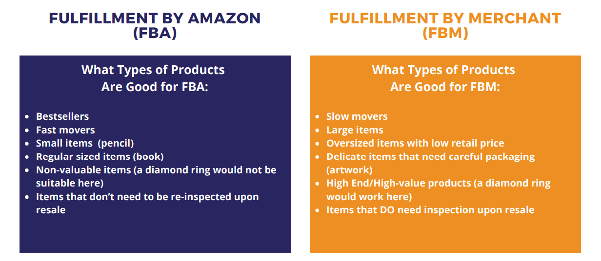 amazon fulfillment by merchant and fulfillment by amazon
