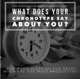 #46 What is your Chronotype?