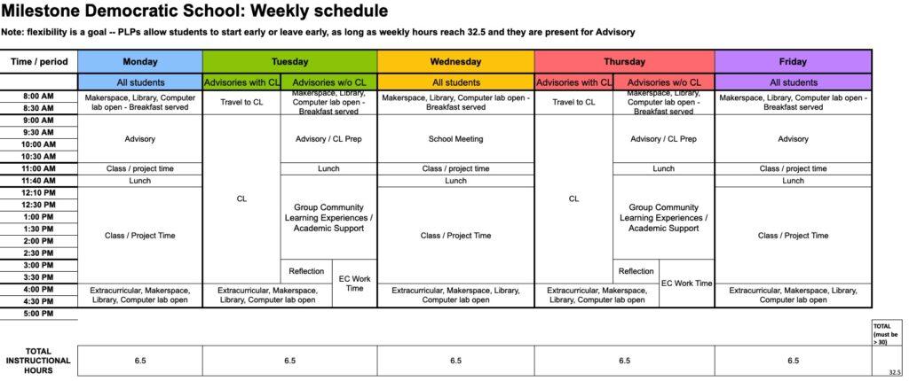 2021-22 weekly schedule