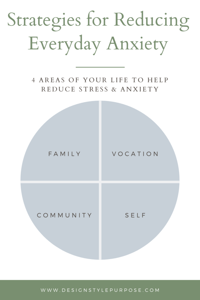 Worksheet for strategies to reduce anxiety in everyday life