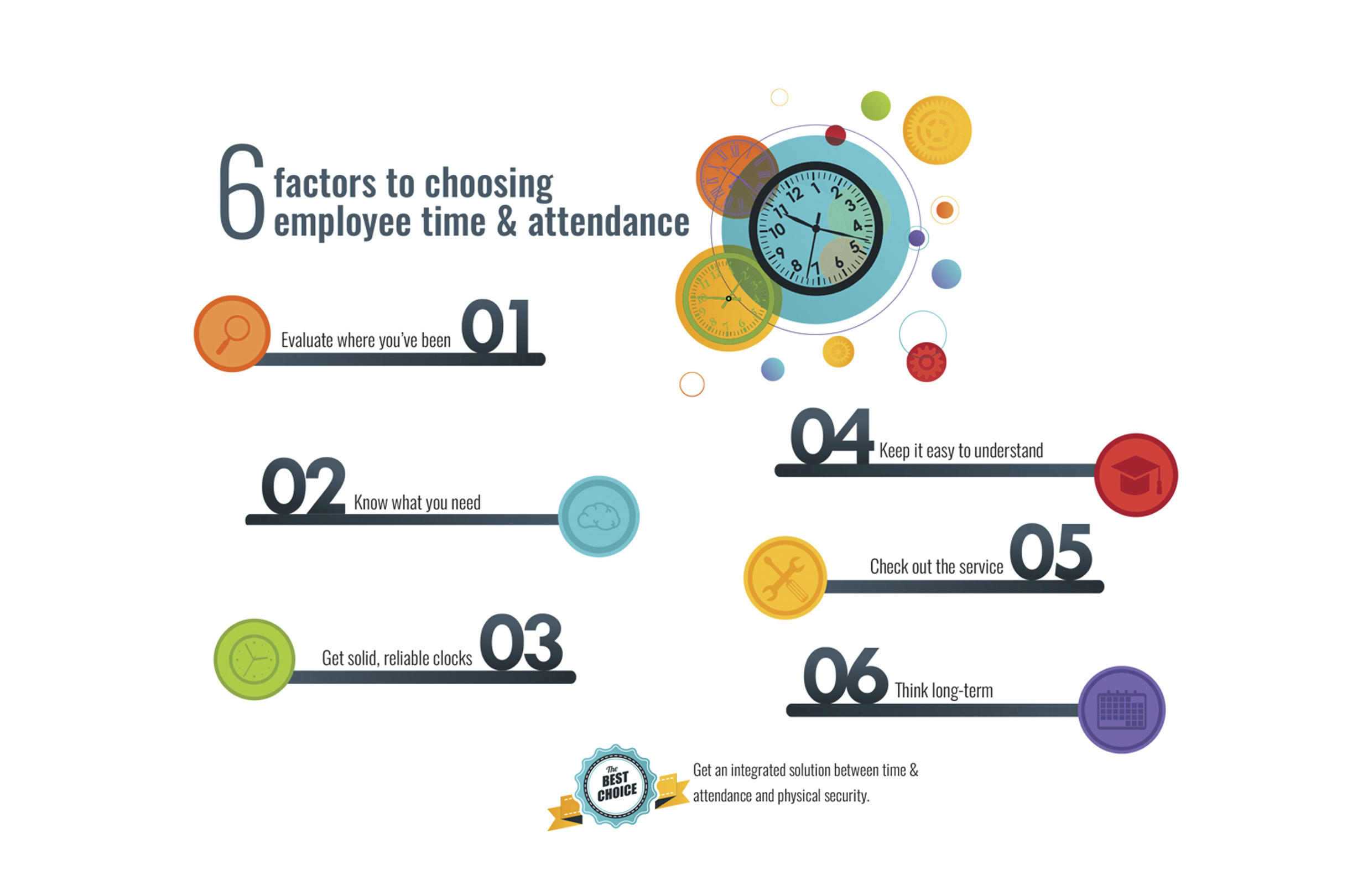 Choosing time and attendance