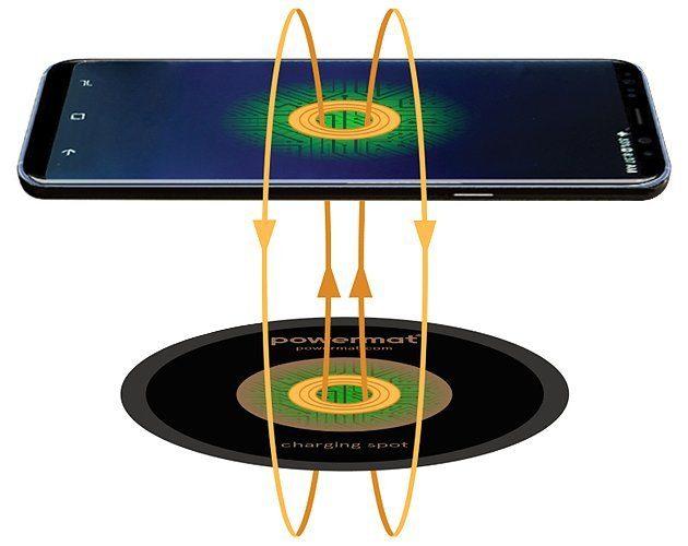 Wireless charging technology