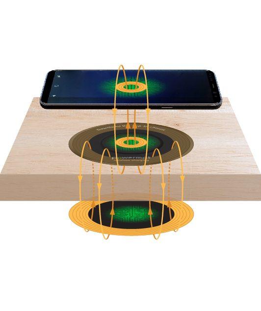 SmartInductive technology