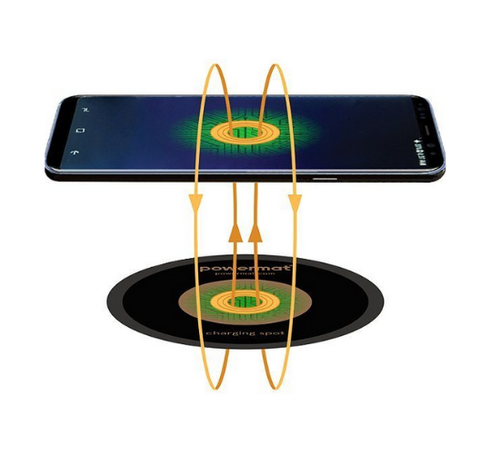 Wireless Charging Platforms