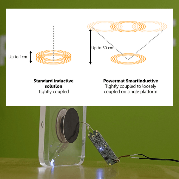 Inductive Charging Innovation