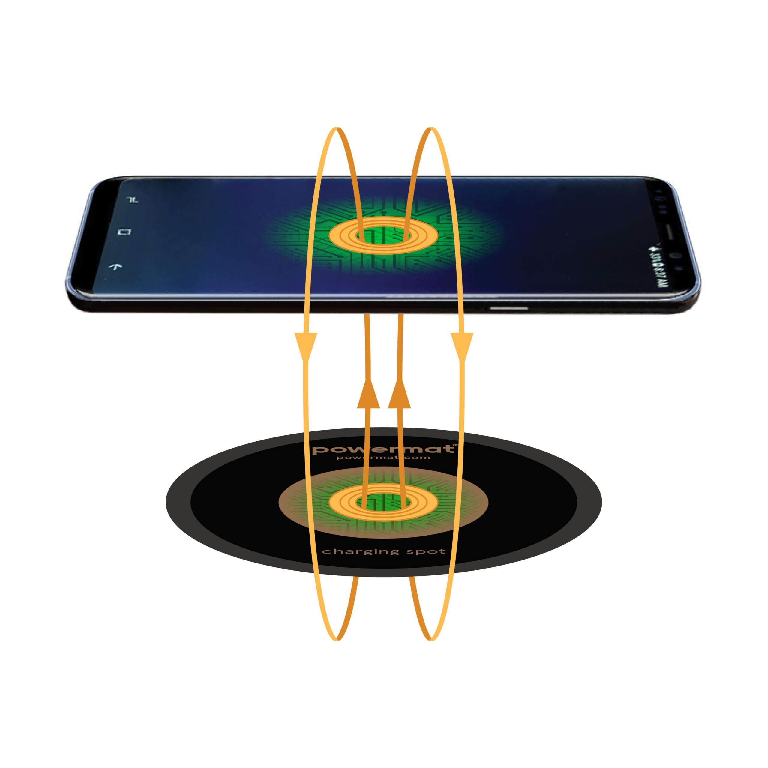 18luck新利备用网PowerMAT创新先进的无线电力技术