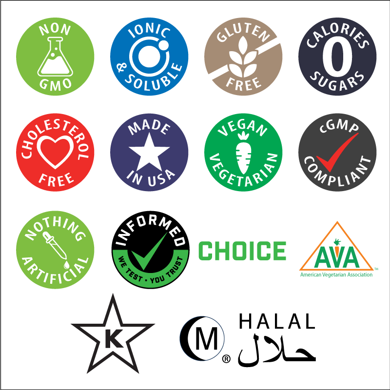 elete nutritional icons with Halal