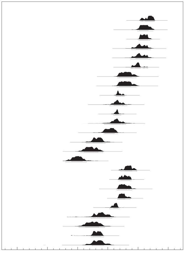 Figura-3-Fechados-calibrados-del-Valle-de-Ambato-Datos-tomados-de-Gordillo-2000-2003