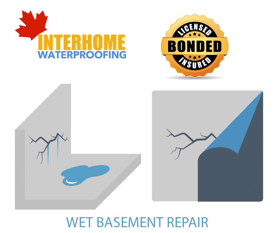 wet basement toronto
