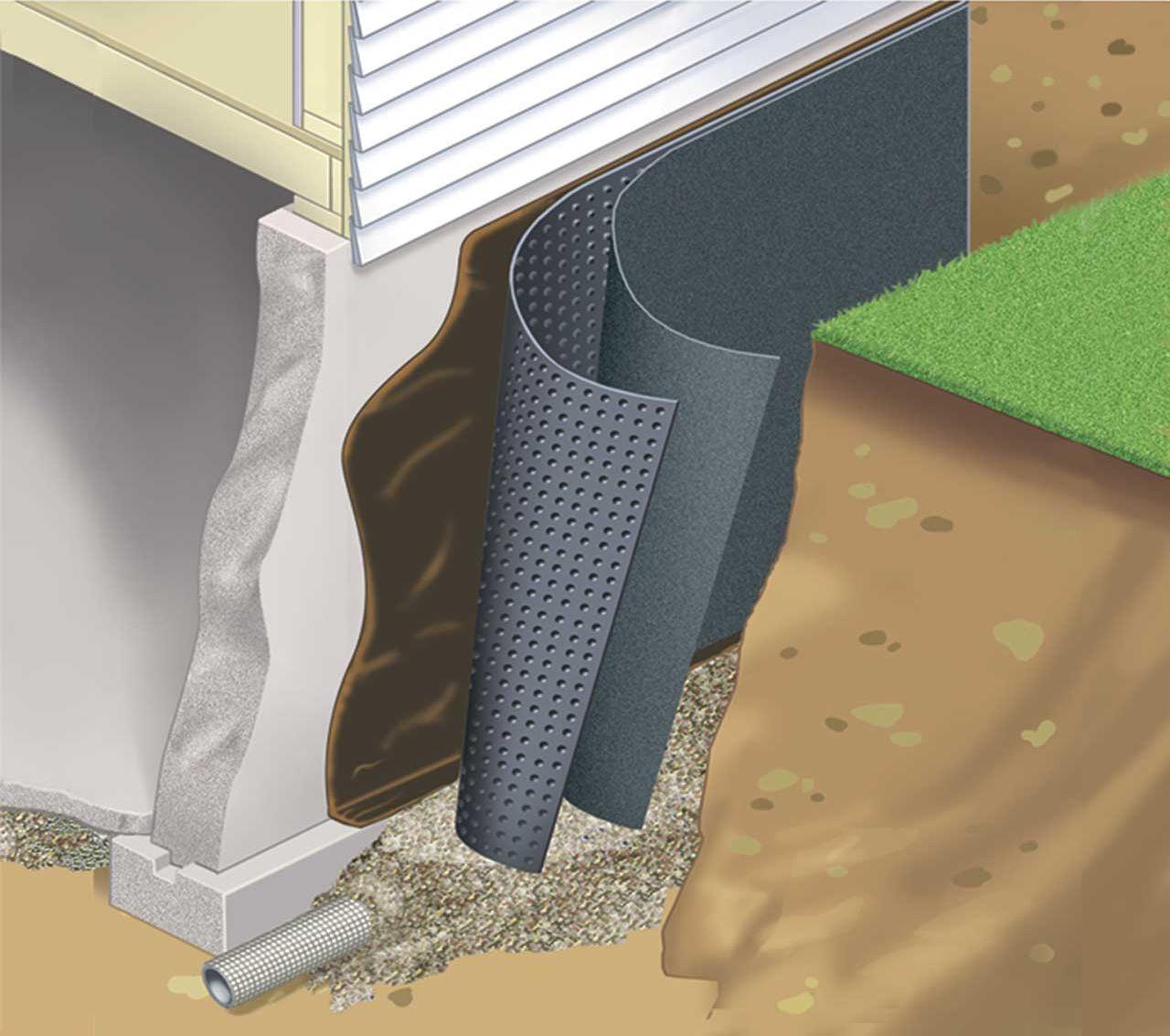 toronto basement waterproofing membranes