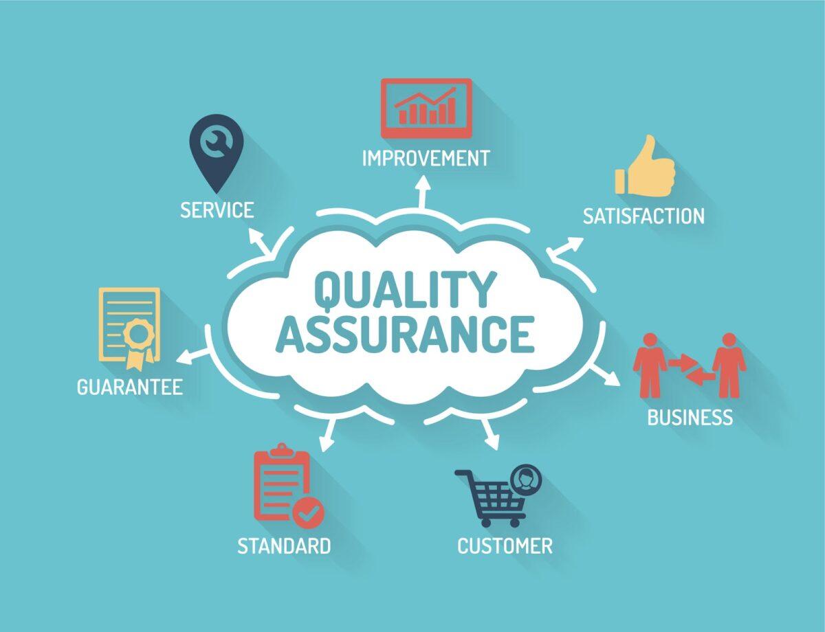List of quality assurance indicators