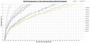 PAE-Kx31 chart