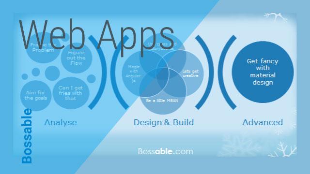 Web App development: how do you build a web app?