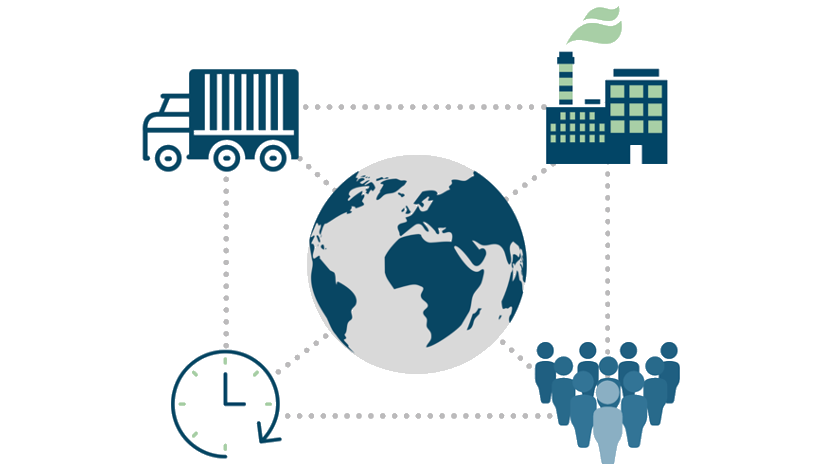 SUPPLY CHAIN IMPACT ASSESSMENT