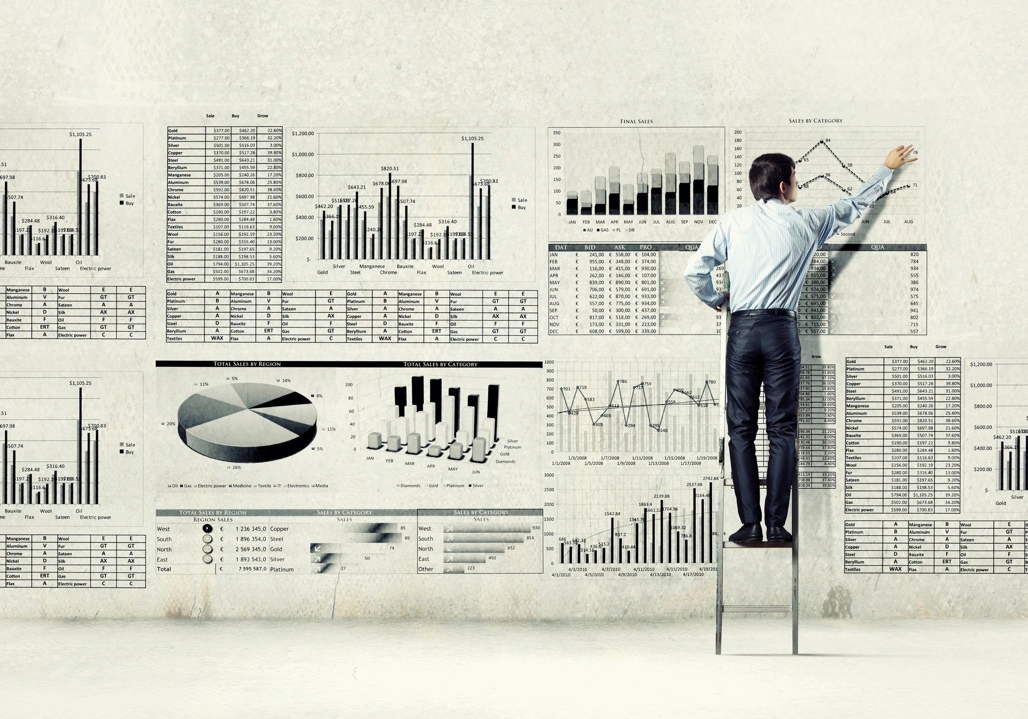 Creating The Business Plan And Budget For Your Success