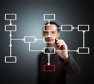 Dana Kowen Associates - Our Search Process
