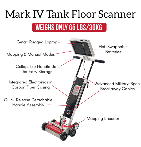Mark IV Tank Floor Scanner - NDT Equipment For Rent - Tank Scanner For Rent - Mapping and Manual Tank Scanner