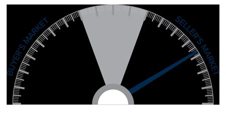 Conclusions Speedometer Matthew Gardner Report Windermere