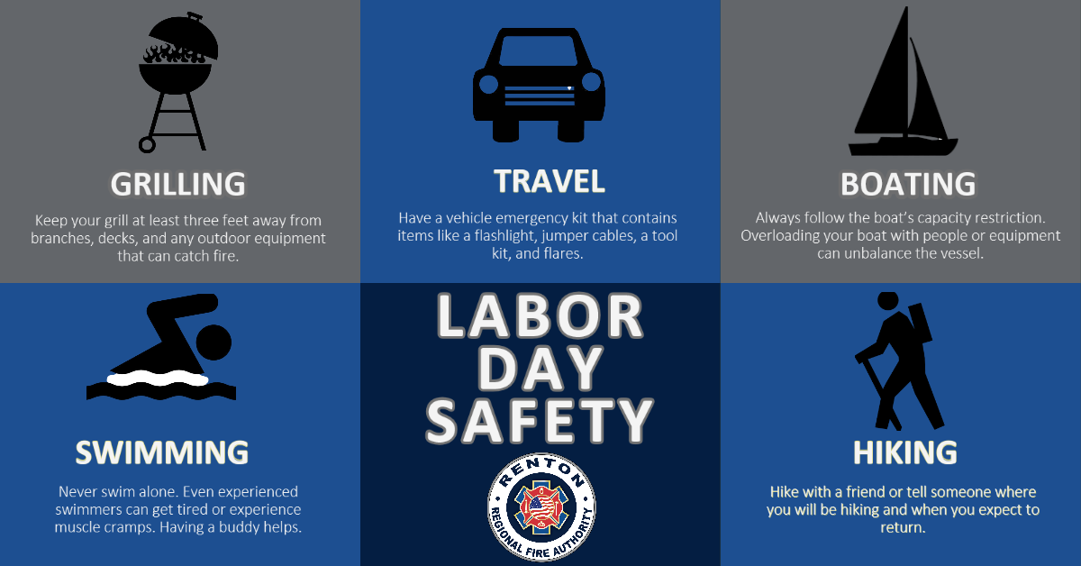 Labor Day Safety