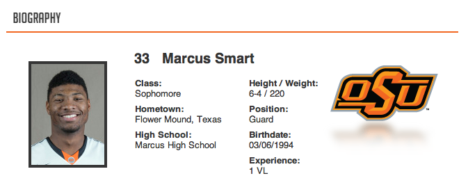 Flower Mound Marcus High School Alumni projected to be a top 10 NBA Draft Pick