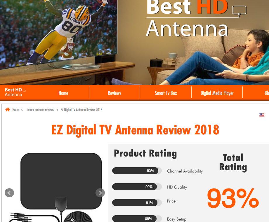 best tv antenna reviews
