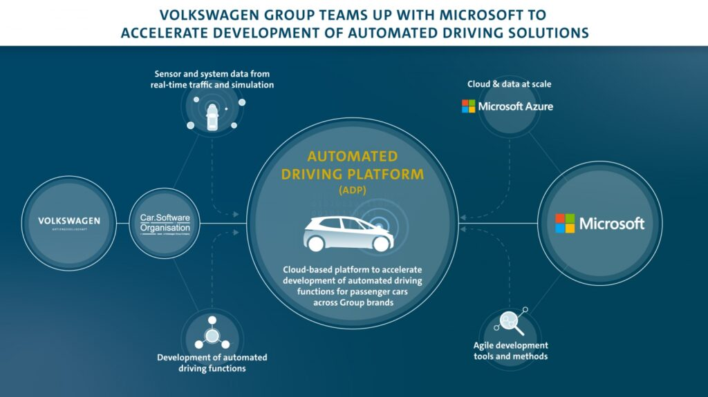 vw-software-image