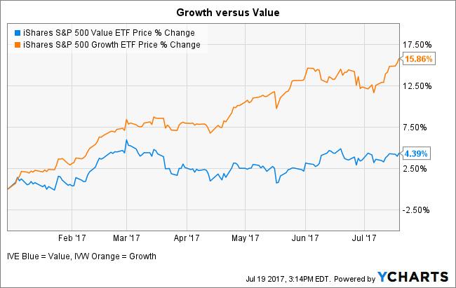 growth-chart