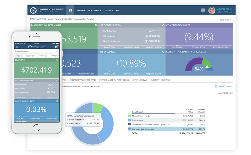 Tamarac Advisor View Dashboard with mobile screenshot.