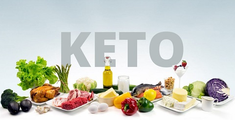 Is the Keto diet safe for Gout Sufferers?