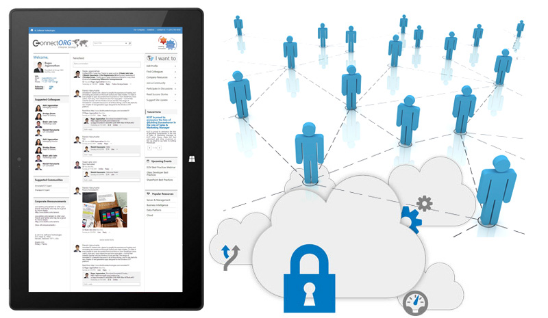 SharePoint-Administration