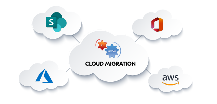 Cloud-Migration