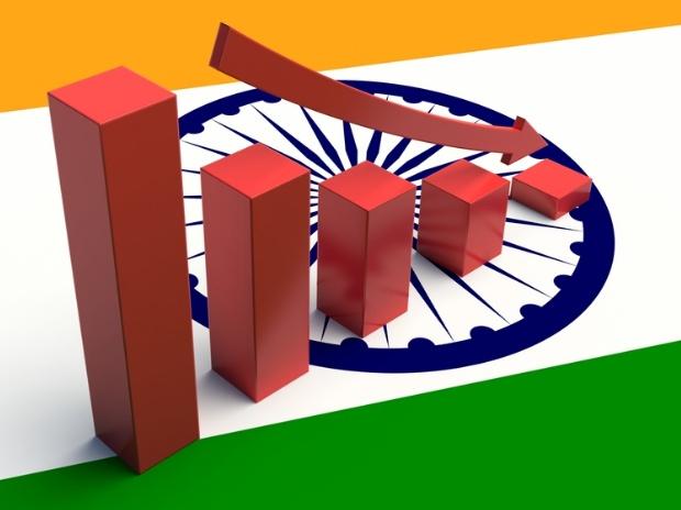 India GDP Loss