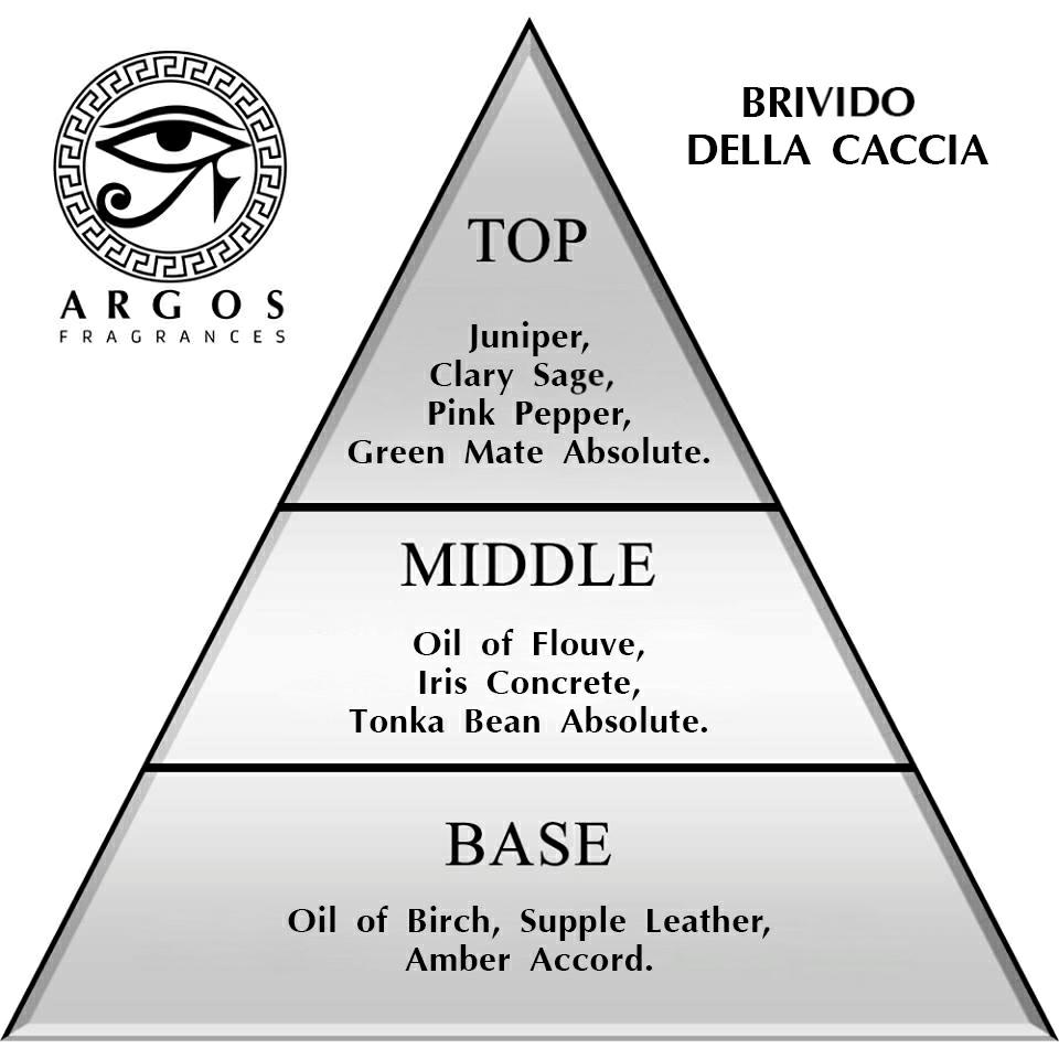 Brivido Della Caccia Pyramid Structure
