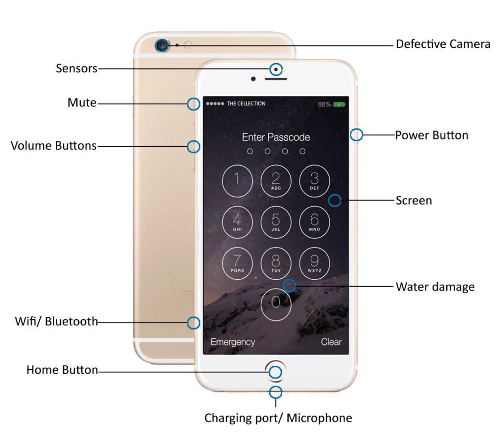 Complete Iphone repair service in ottawa, barrhaven & montreal