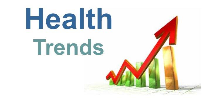 Hemorrhoids Health Trends
