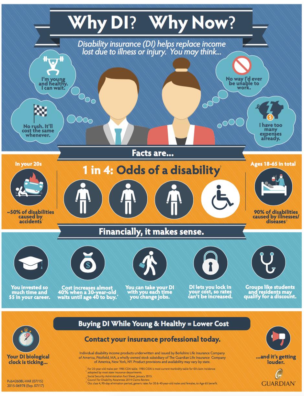 Disability Insurance - Granite Risk Advisors | Full Service Insurance