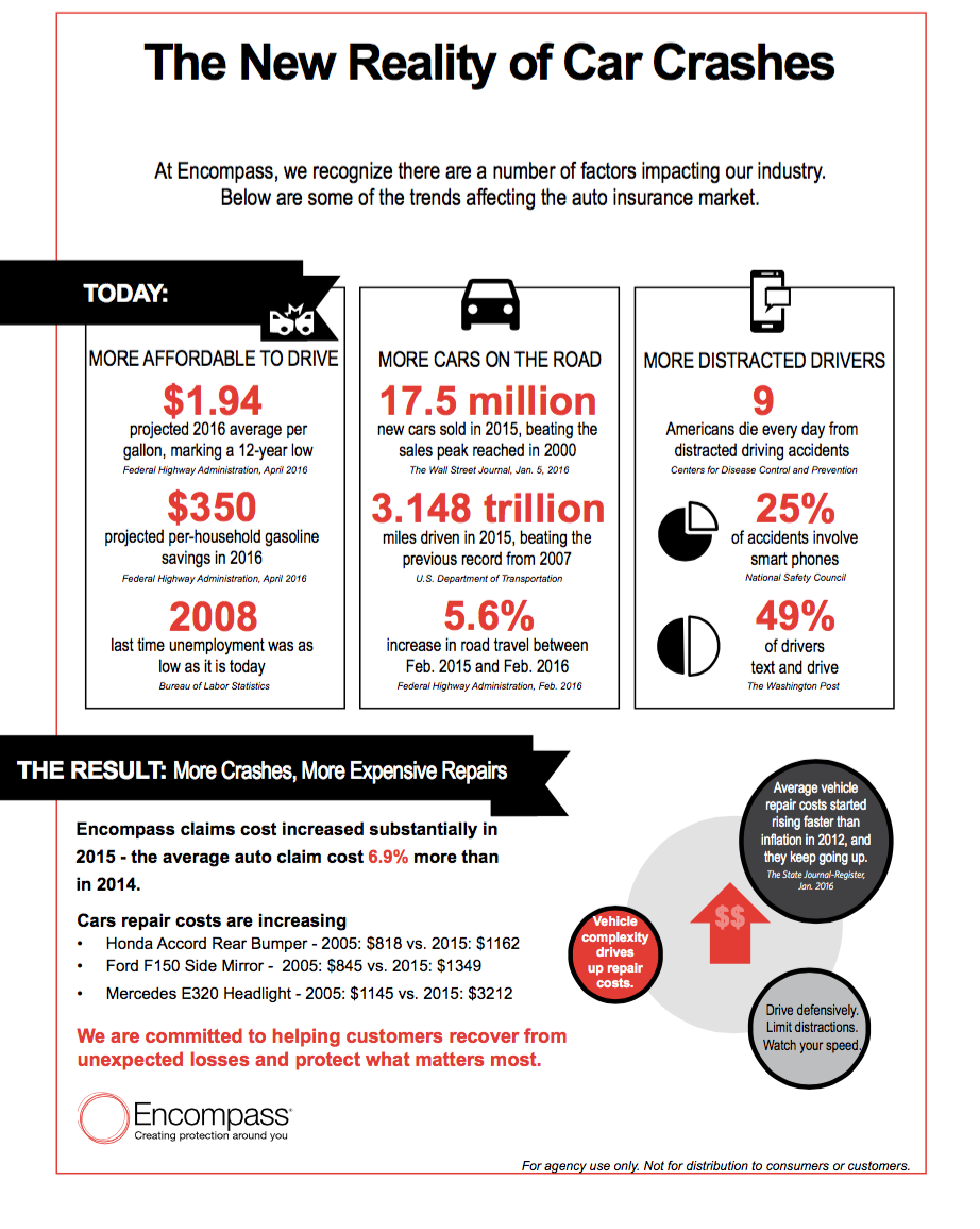 Encompass Infographic | Granite Risk Advisors
