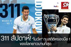 """311 สัปดาห์! """"โนวัค"""" ทุบสถิติครองมือ 1 ของโลกยาวนานที่สุด อัพเดทข่าวกีฬา ได้ที่นี้ sportmantel #สมาคมเทนนิสอาชีพชาย #ATP #ยืนยัน #โนวัค ยอโควิช #ทำสถิติครองเทนนิสมือ 1 ของโลก #มากถึง 311 สัปดาห์ #ทำลายสถิติเดิม #โรเจอร์ เฟเดอเรอร์"""