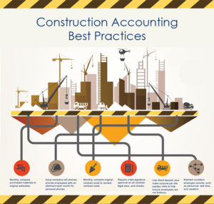 construction accounting best practices infographic XL
