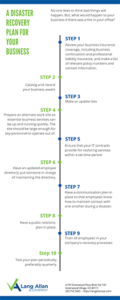 A Disaster Recovery Plan for Your Business infographic small