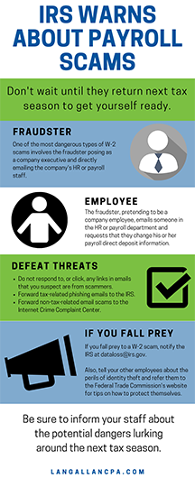 Payroll Scam Infographic