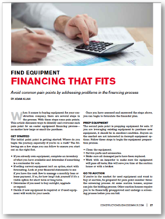 Financing That Fits cover image
