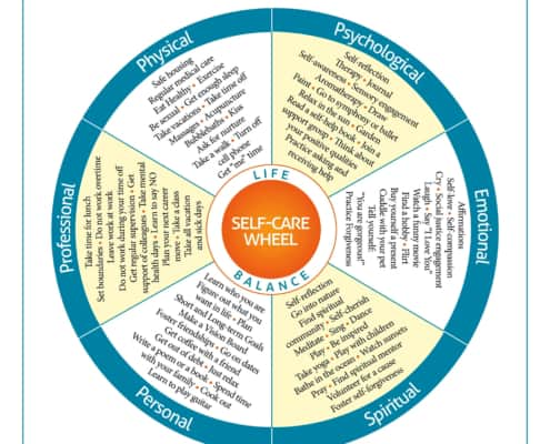 Self Care Wheel