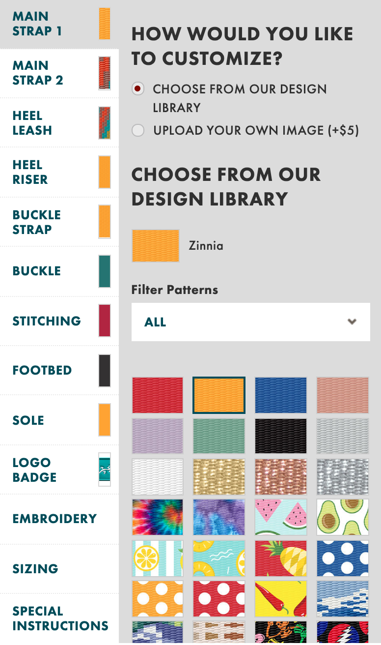 Chaco's Design Library