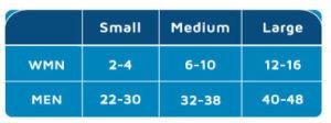 SI Belt size chart